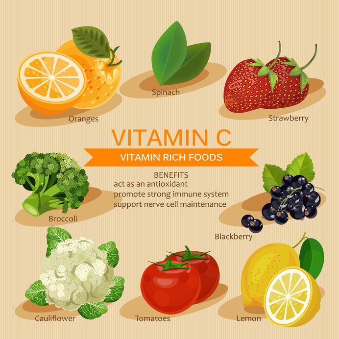 infografía de vitamina C